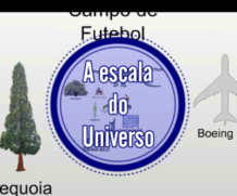 A escala do Universo